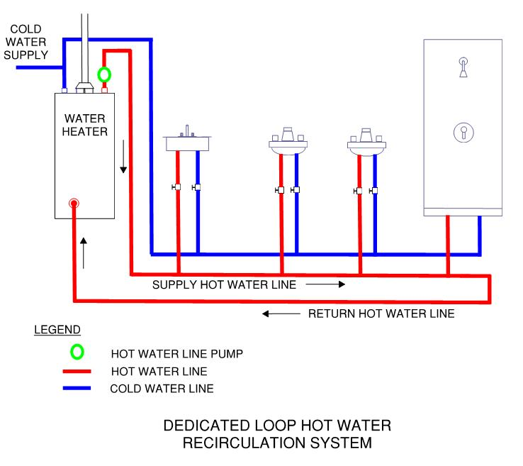 Instant Hot Water Home Serving The Greater Atlanta Area Save Big On Your Instant Hot Water System